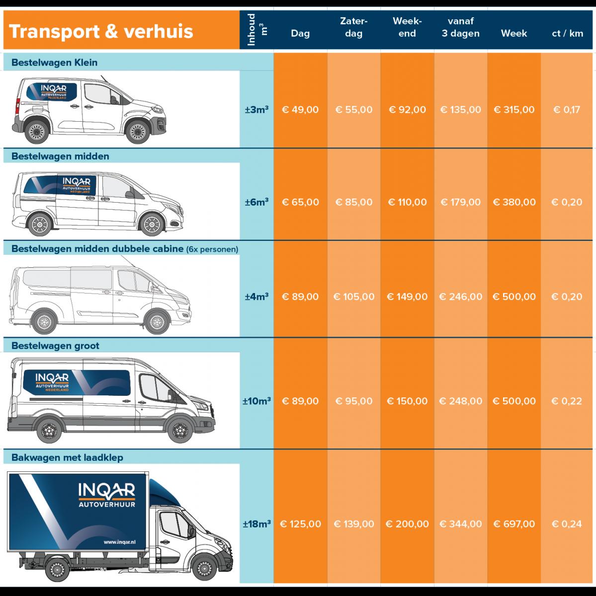 Tarievenfolder INQAR transport